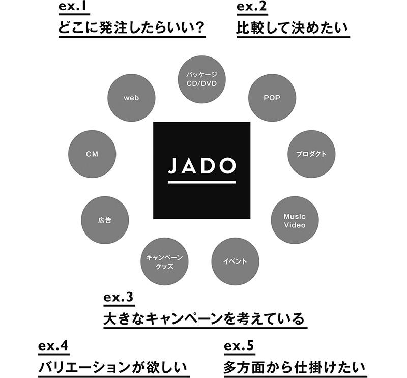 whats_jado2